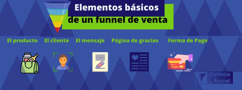 basicos funnel